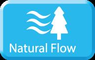 Fluxul natural